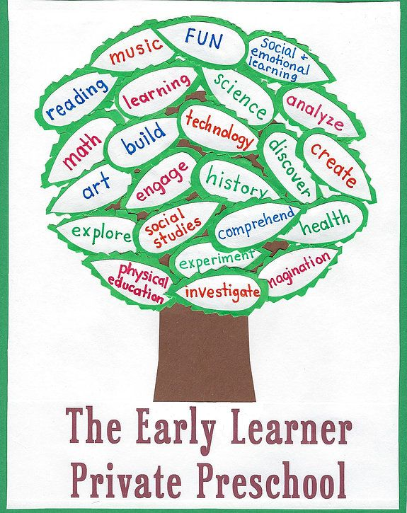 The Early Learner Private Preschool
